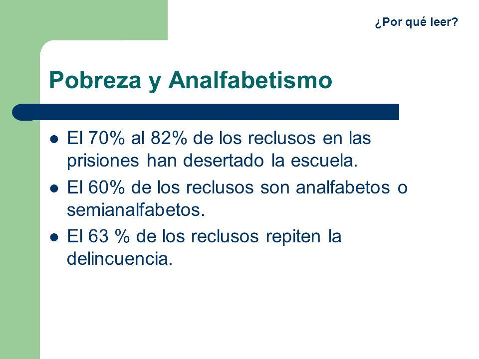 Pobreza y Analfabetismo El 70% al 82% de los reclusos en las prisiones han desertado la escuela. El 60% de los reclusos son analfabetos o semianalfabe