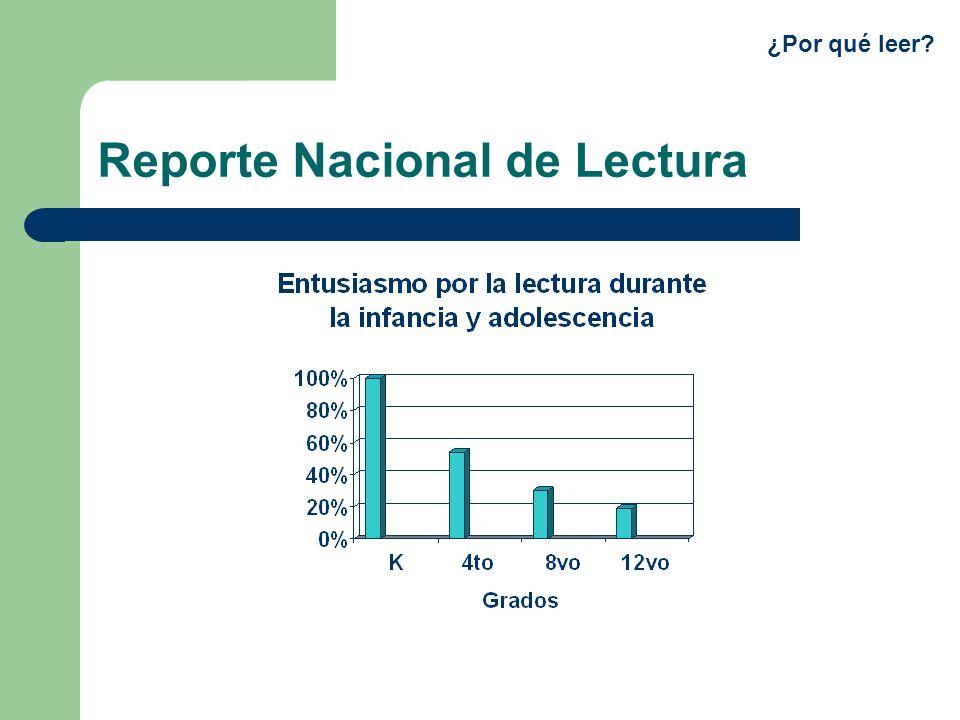 Reporte Nacional de Lectura ¿Por qué leer?