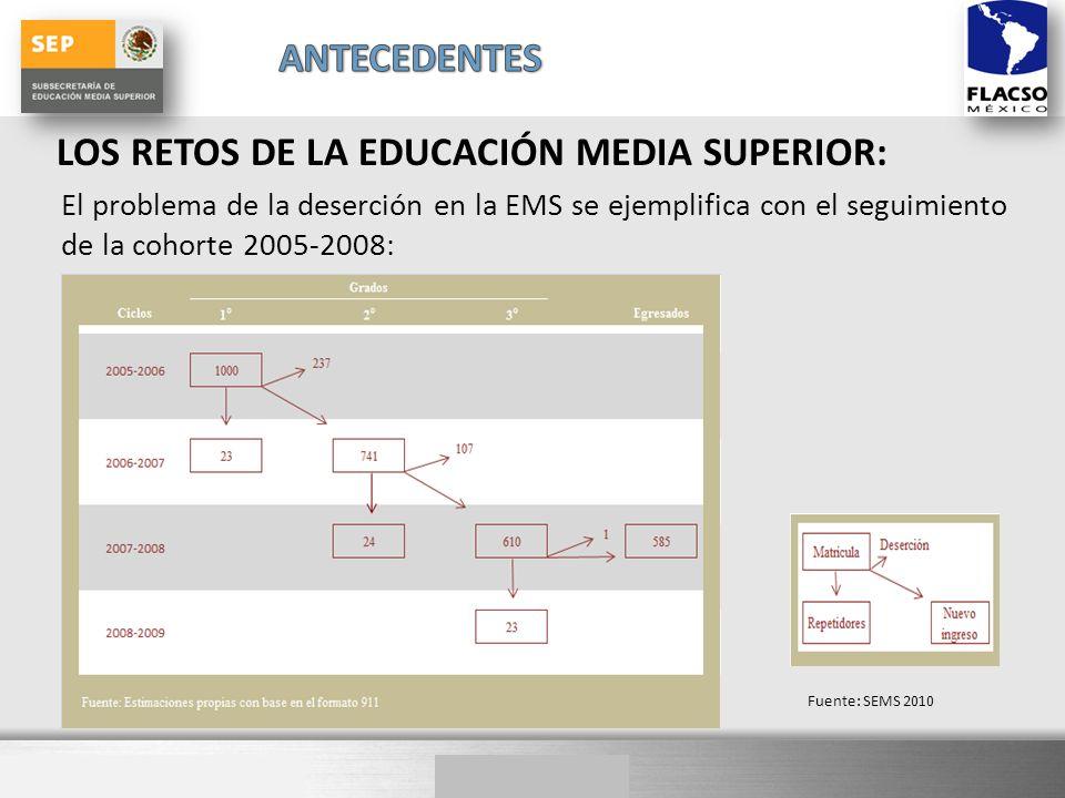 El problema de la deserción en la EMS se ejemplifica con el seguimiento de la cohorte 2005-2008: LOS RETOS DE LA EDUCACIÓN MEDIA SUPERIOR: Fuente: SEMS 2010