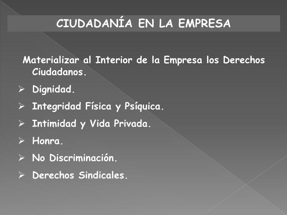 CIUDADANÍA EN LA EMPRESA Materializar al Interior de la Empresa los Derechos Ciudadanos. Dignidad. Integridad Física y Psíquica. Intimidad y Vida Priv
