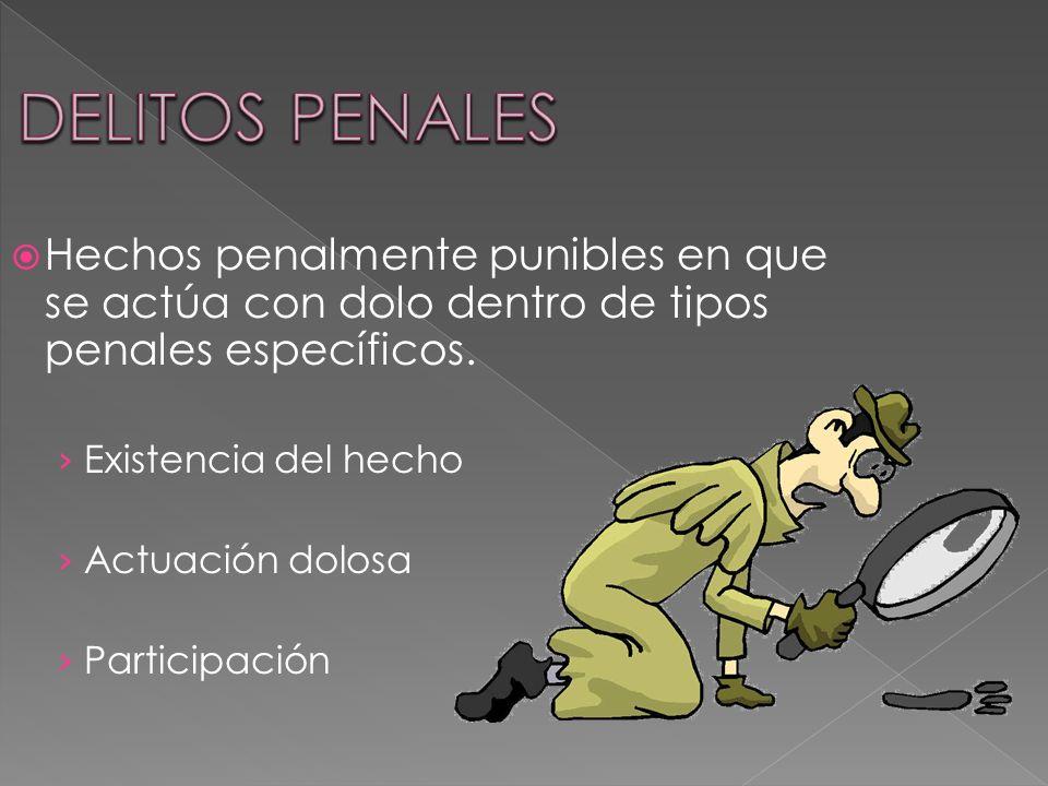 Hechos penalmente punibles en que se actúa con dolo dentro de tipos penales específicos. Existencia del hecho Actuación dolosa Participación