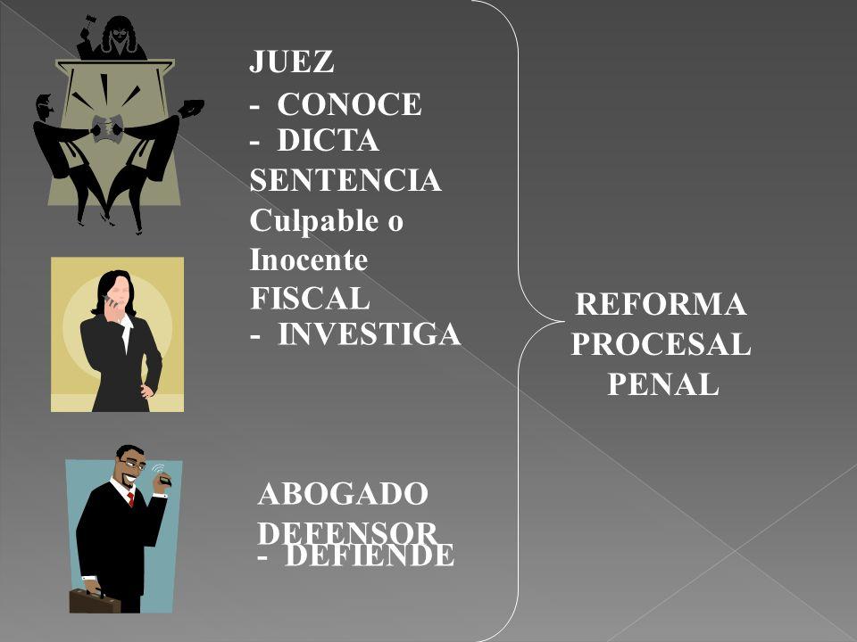 - CONOCE ABOGADO DEFENSOR - DEFIENDE FISCAL - INVESTIGA - DICTA SENTENCIA Culpable o Inocente JUEZ REFORMA PROCESAL PENAL
