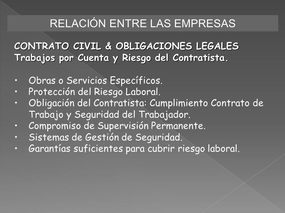 RELACIÓN ENTRE LAS EMPRESAS CONTRATO CIVIL & OBLIGACIONES LEGALES Trabajos por Cuenta y Riesgo del Contratista. Obras o Servicios Específicos. Protecc