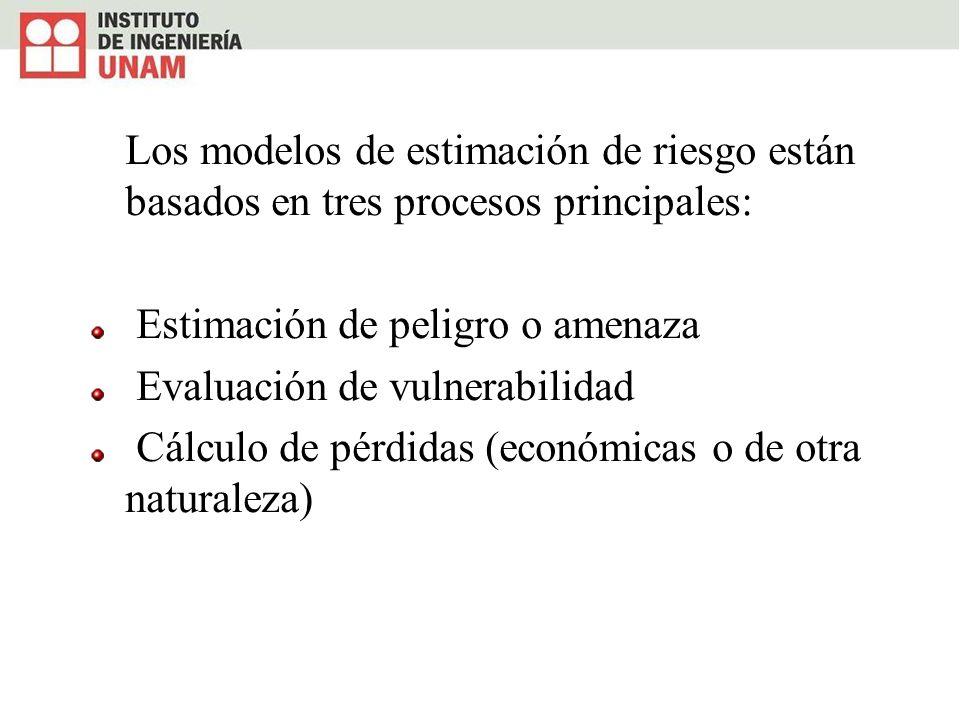 Los modelos de estimación de riesgo están basados en tres procesos principales: Estimación de peligro o amenaza Evaluación de vulnerabilidad Cálculo d