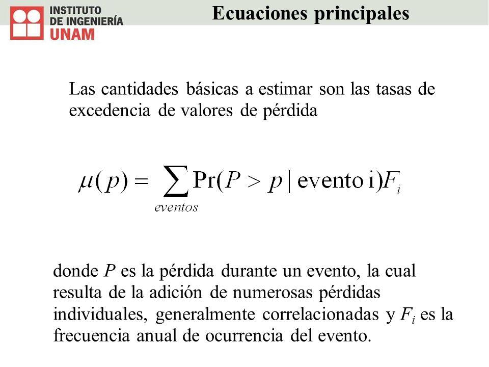 Las cantidades básicas a estimar son las tasas de excedencia de valores de pérdida donde P es la pérdida durante un evento, la cual resulta de la adic