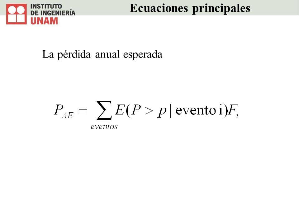 La pérdida anual esperada Ecuaciones principales