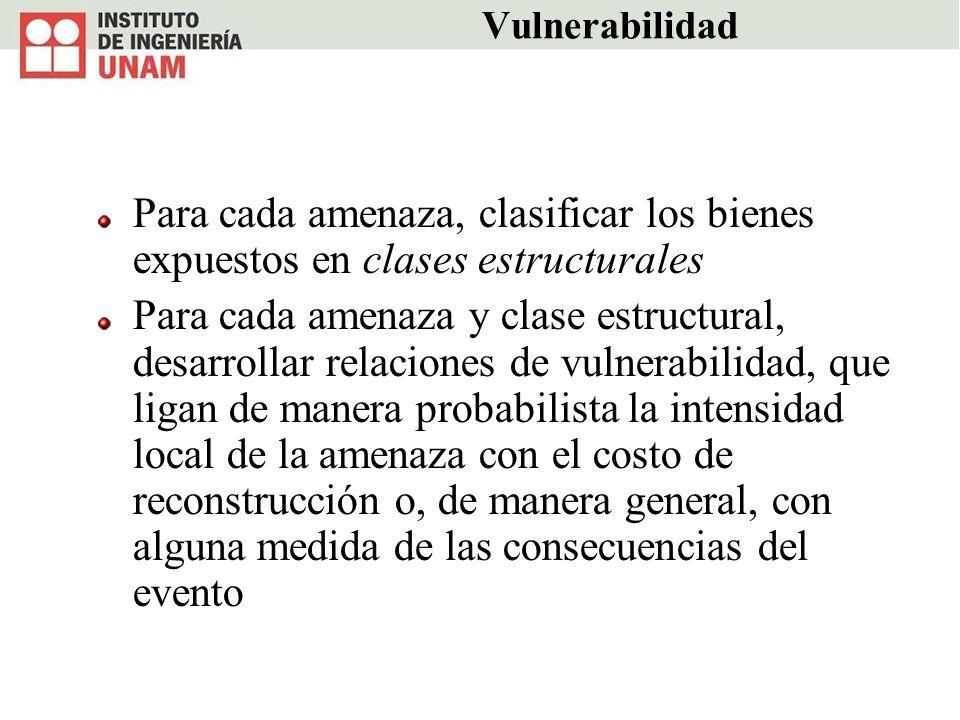 Vulnerabilidad Para cada amenaza, clasificar los bienes expuestos en clases estructurales Para cada amenaza y clase estructural, desarrollar relacione