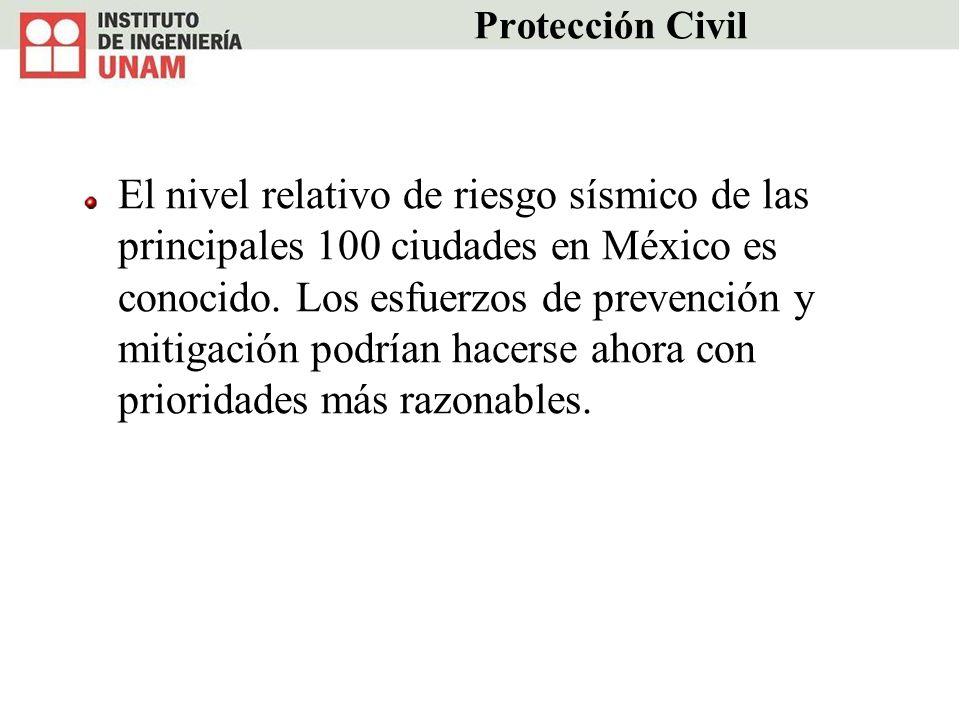 Protección Civil El nivel relativo de riesgo sísmico de las principales 100 ciudades en México es conocido. Los esfuerzos de prevención y mitigación p