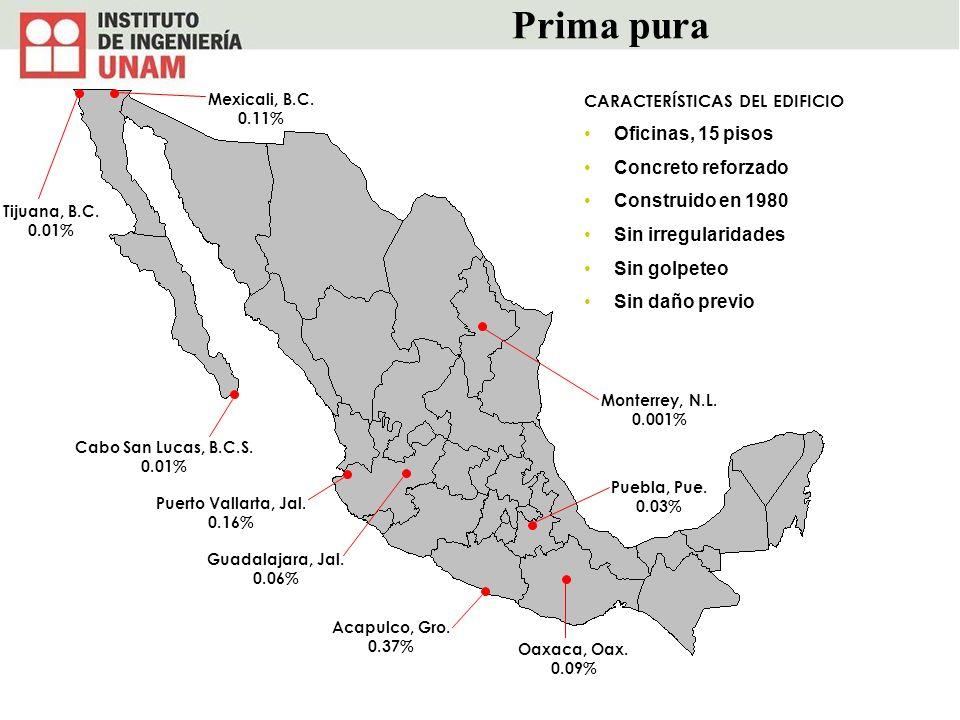 Monterrey, N.L. 0.001% Puebla, Pue. 0.03% Mexicali, B.C. 0.11% Tijuana, B.C. 0.01% Cabo San Lucas, B.C.S. 0.01% Puerto Vallarta, Jal. 0.16% Guadalajar