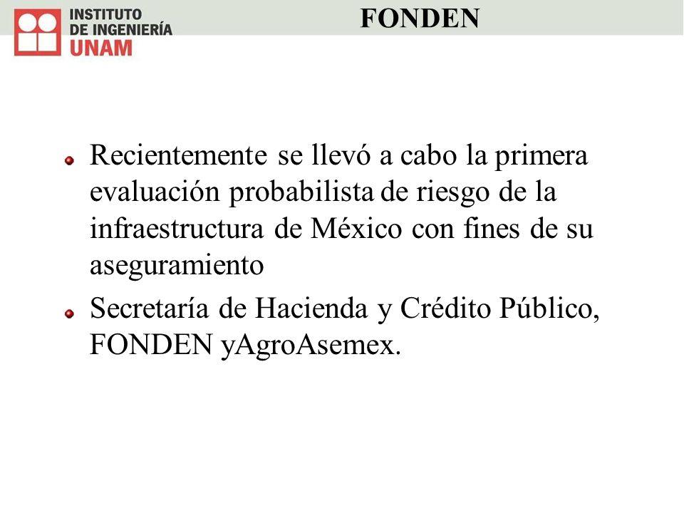 FONDEN Recientemente se llevó a cabo la primera evaluación probabilista de riesgo de la infraestructura de México con fines de su aseguramiento Secret