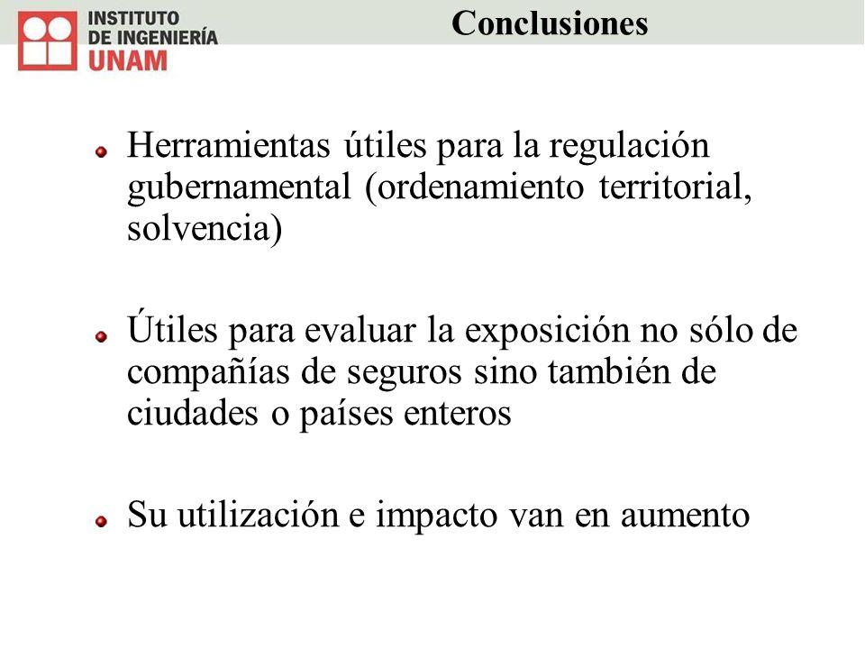 Conclusiones Herramientas útiles para la regulación gubernamental (ordenamiento territorial, solvencia) Útiles para evaluar la exposición no sólo de c