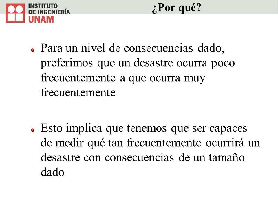 Transferencia de riesgo Sistemas utilizados por el gobierno de México para vigilar la solvencia de las compañías de seguros que suscriben seguros de terremoto (a partir de 1998) y contra riesgos hidrometeorológicos (a partir de 200).