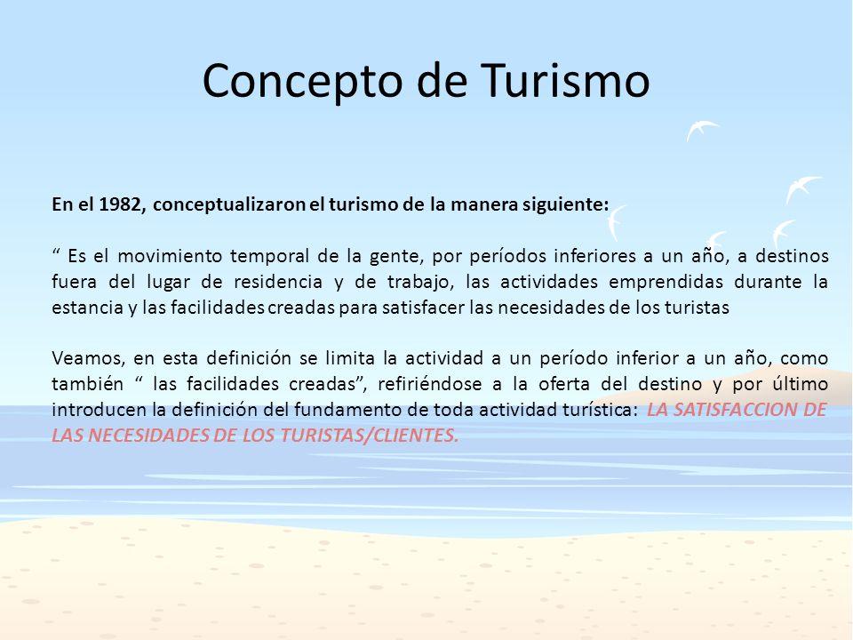 Concepto de Turismo En el 1982, conceptualizaron el turismo de la manera siguiente: Es el movimiento temporal de la gente, por períodos inferiores a u