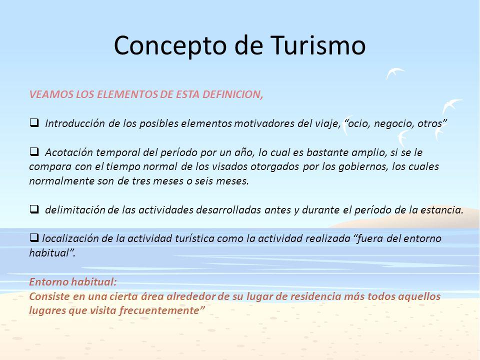 Concepto de Turismo VEAMOS LOS ELEMENTOS DE ESTA DEFINICION, Introducción de los posibles elementos motivadores del viaje, ocio, negocio, otros Acotac