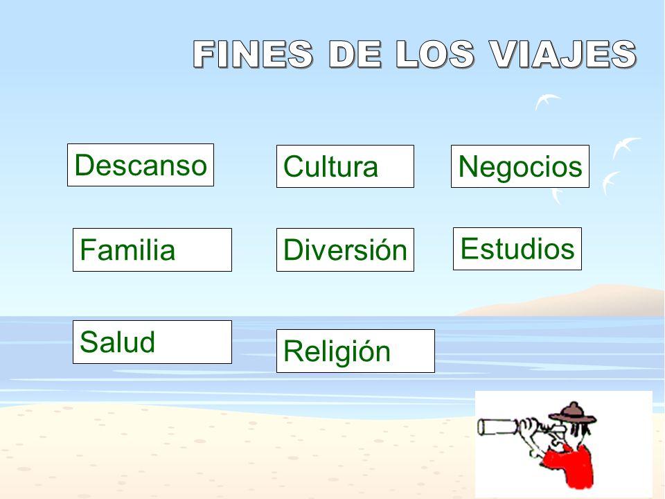 Descanso CulturaNegocios FamiliaDiversión Estudios Salud Religión