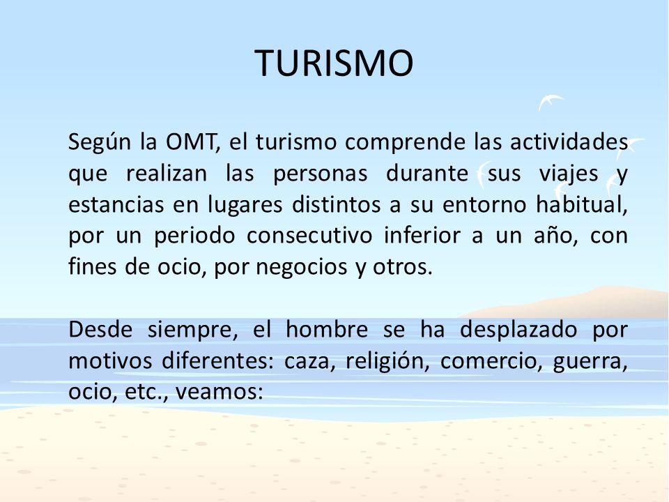 TURISMO Según la OMT, el turismo comprende las actividades que realizan las personas durante sus viajes y estancias en lugares distintos a su entorno