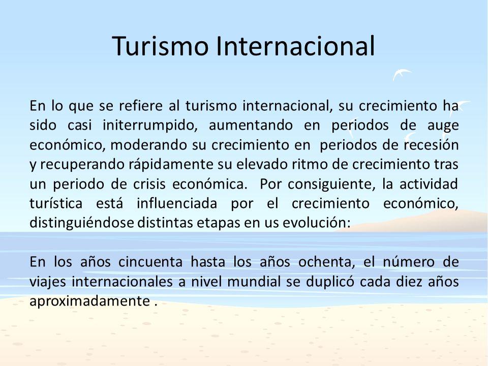 Turismo Internacional En lo que se refiere al turismo internacional, su crecimiento ha sido casi initerrumpido, aumentando en periodos de auge económi