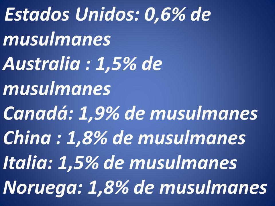 Estados Unidos: 0,6% de musulmanes Australia : 1,5% de musulmanes Canadá: 1,9% de musulmanes China : 1,8% de musulmanes Italia: 1,5% de musulmanes Noruega: 1,8% de musulmanes