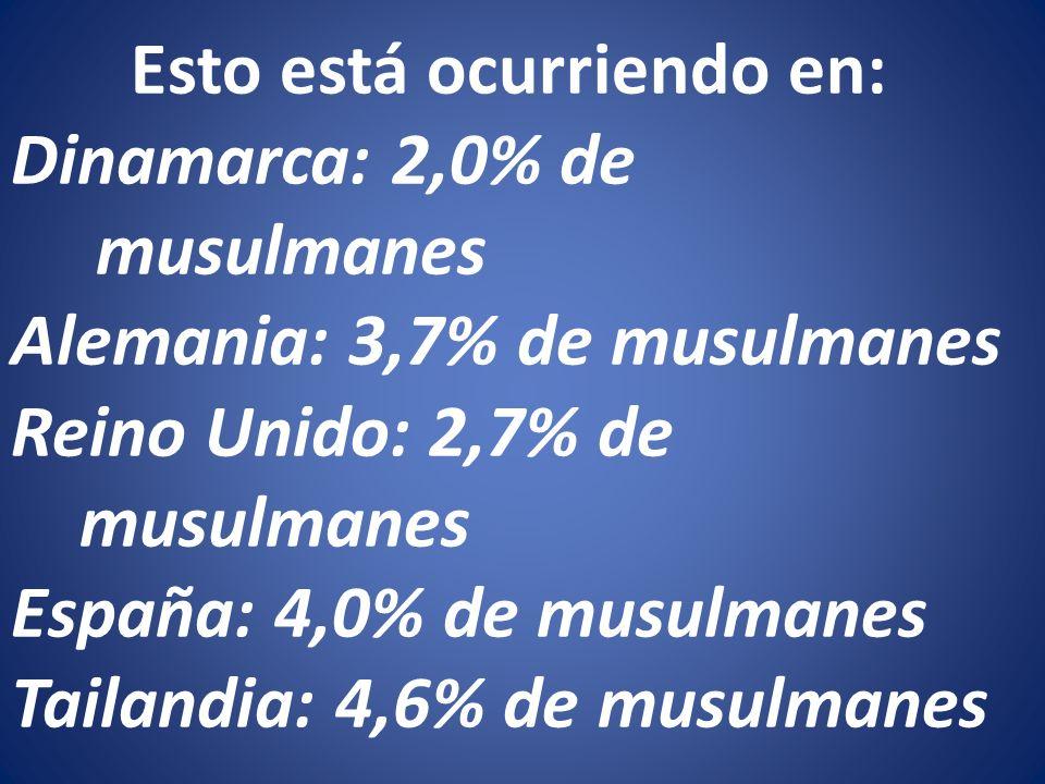 Esto está ocurriendo en: Dinamarca: 2,0% de musulmanes Alemania: 3,7% de musulmanes Reino Unido: 2,7% de musulmanes España: 4,0% de musulmanes Tailandia: 4,6% de musulmanes