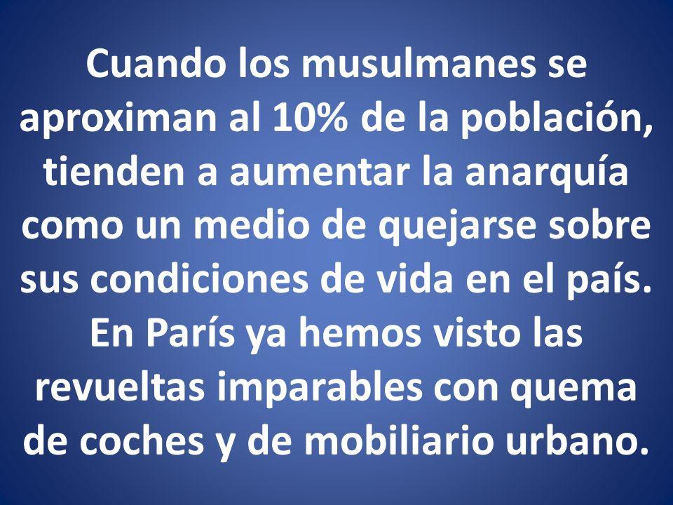 Cuando los musulmanes se aproximan al 10% de la población, tienden a aumentar la anarquía como un medio de quejarse sobre sus condiciones de vida en e