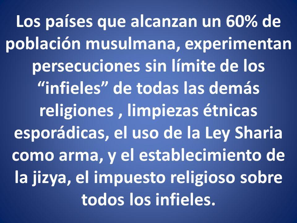 Los países que alcanzan un 60% de población musulmana, experimentan persecuciones sin límite de los infieles de todas las demás religiones, limpiezas étnicas esporádicas, el uso de la Ley Sharia como arma, y el establecimiento de la jizya, el impuesto religioso sobre todos los infieles.