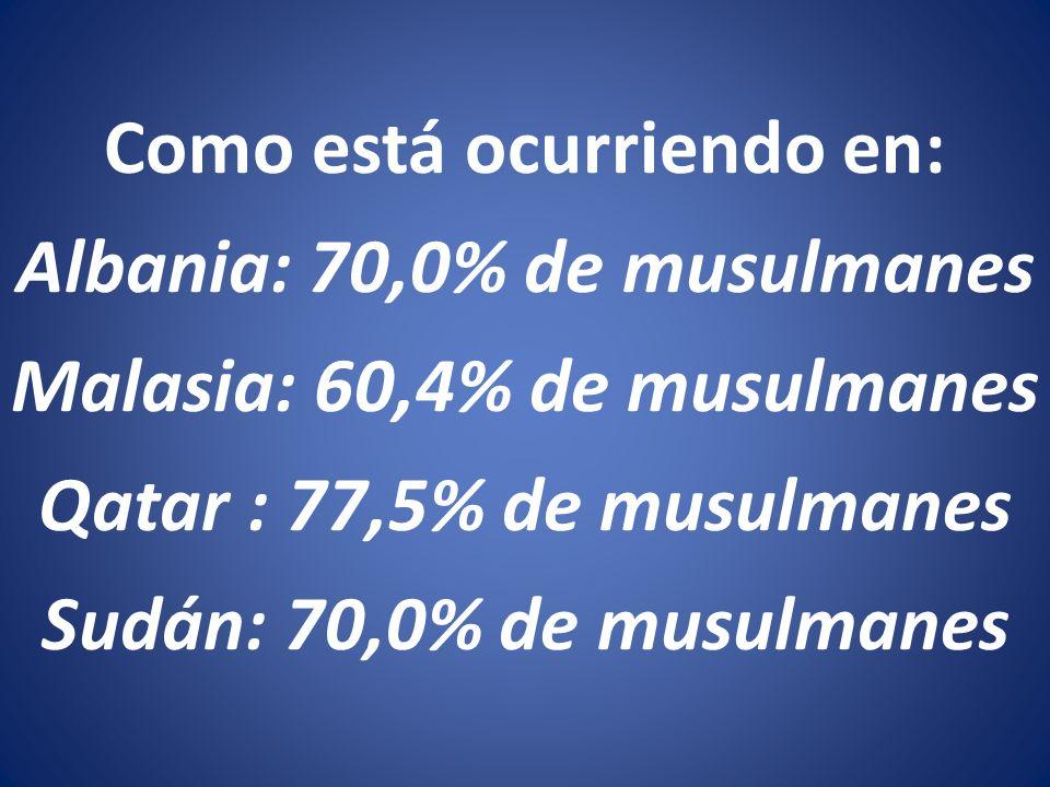 Como está ocurriendo en: Albania: 70,0% de musulmanes Malasia: 60,4% de musulmanes Qatar : 77,5% de musulmanes Sudán: 70,0% de musulmanes