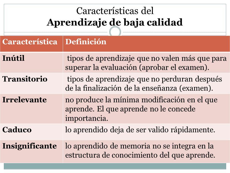 Características del Aprendizaje de baja calidad CaracterísticaDefinición Inútil tipos de aprendizaje que no valen más que para superar la evaluación (aprobar el examen).
