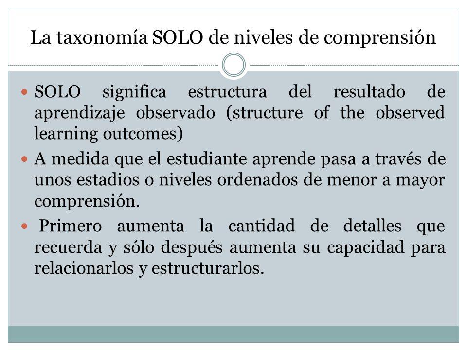 La taxonomía SOLO de niveles de comprensión SOLO significa estructura del resultado de aprendizaje observado (structure of the observed learning outcomes) A medida que el estudiante aprende pasa a través de unos estadios o niveles ordenados de menor a mayor comprensión.