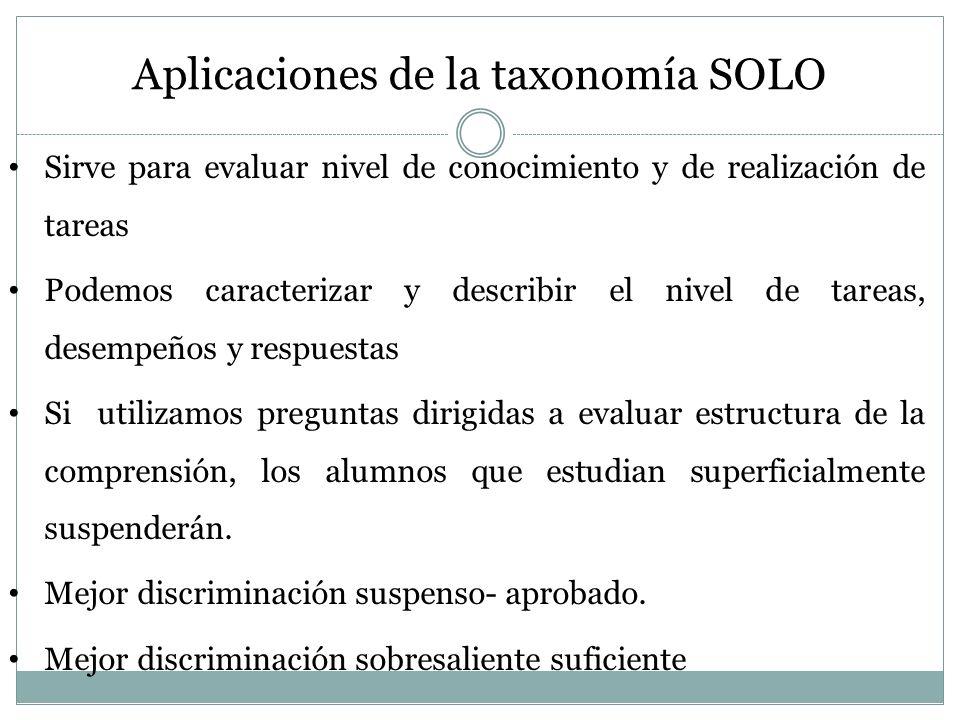 Aplicaciones de la taxonomía SOLO Sirve para evaluar nivel de conocimiento y de realización de tareas Podemos caracterizar y describir el nivel de tar