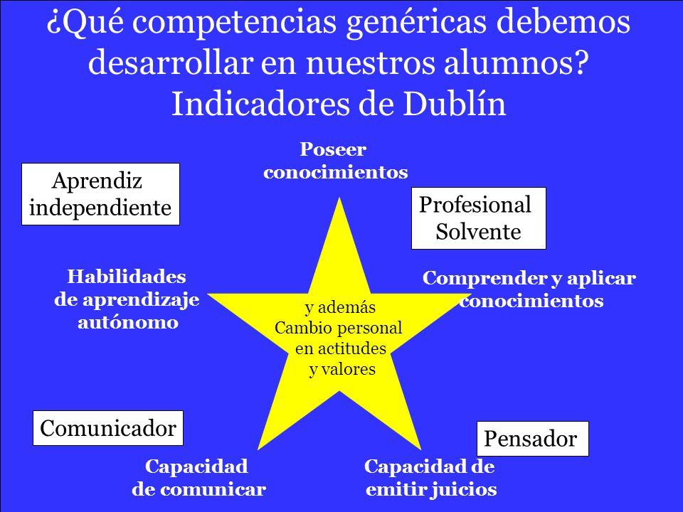 44 ¿Qué competencias genéricas debemos desarrollar en nuestros alumnos? Indicadores de Dublín Poseer conocimientos Comprender y aplicar conocimientos