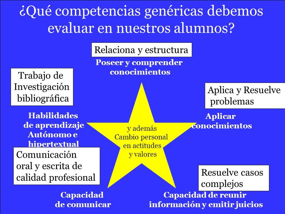 45 ¿Qué competencias genéricas debemos evaluar en nuestros alumnos? Poseer y comprender conocimientos Aplicar conocimientos Capacidad de reunir inform