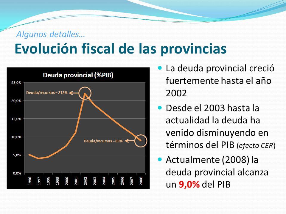 Evolución fiscal de las provincias La deuda provincial creció fuertemente hasta el año 2002 Desde el 2003 hasta la actualidad la deuda ha venido dismi