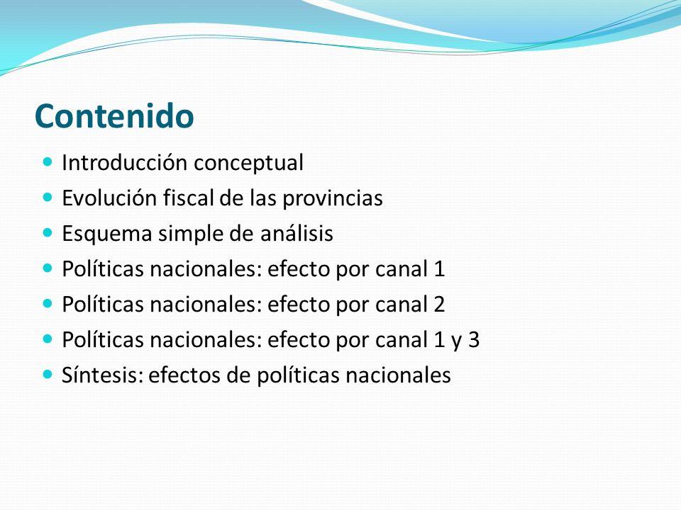 Contenido Introducción conceptual Evolución fiscal de las provincias Esquema simple de análisis Políticas nacionales: efecto por canal 1 Políticas nac