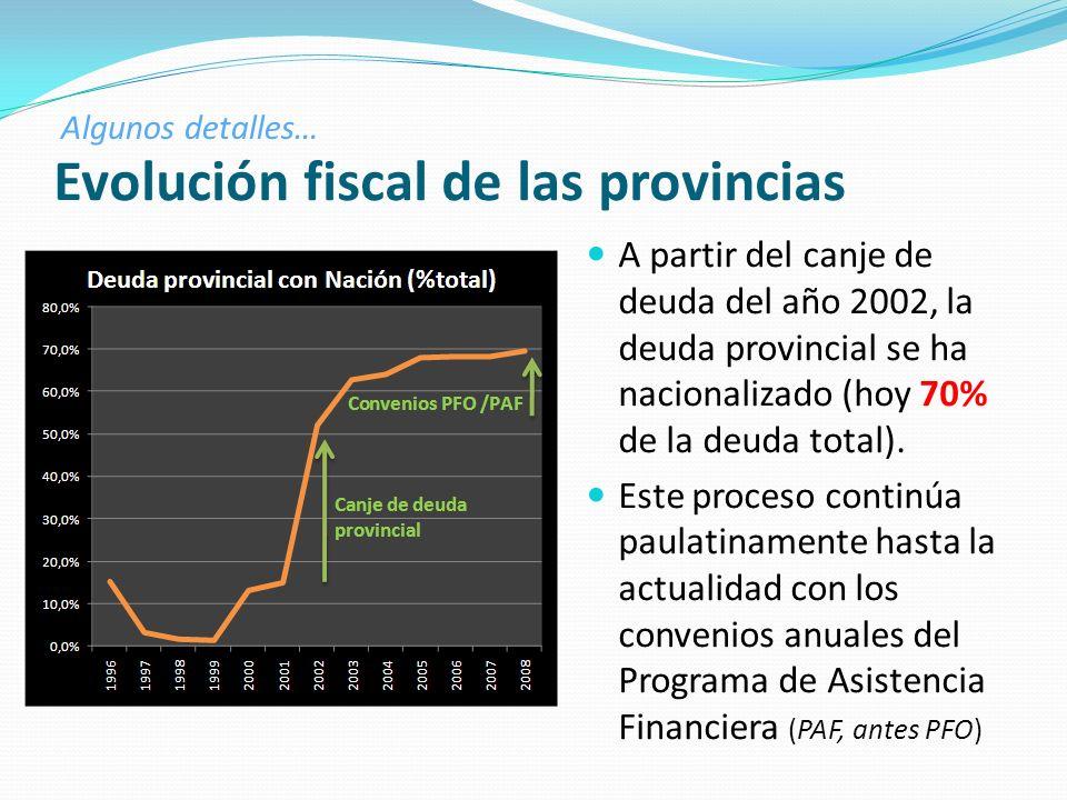 Evolución fiscal de las provincias A partir del canje de deuda del año 2002, la deuda provincial se ha nacionalizado (hoy 70% de la deuda total). Este