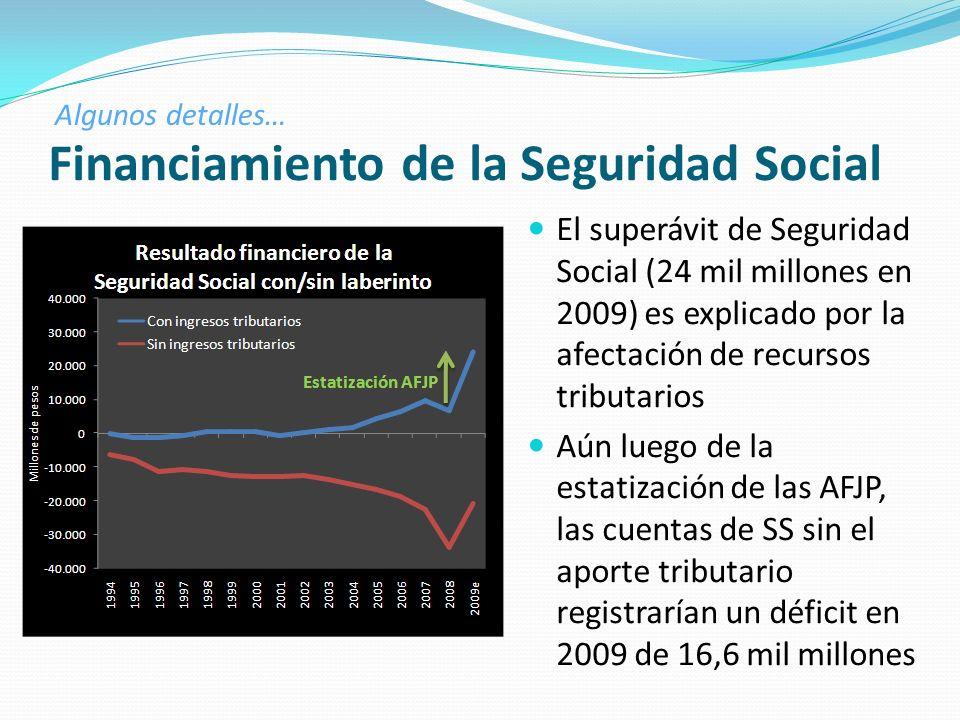 Financiamiento de la Seguridad Social El superávit de Seguridad Social (24 mil millones en 2009) es explicado por la afectación de recursos tributario