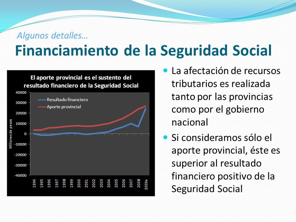 Financiamiento de la Seguridad Social La afectación de recursos tributarios es realizada tanto por las provincias como por el gobierno nacional Si con