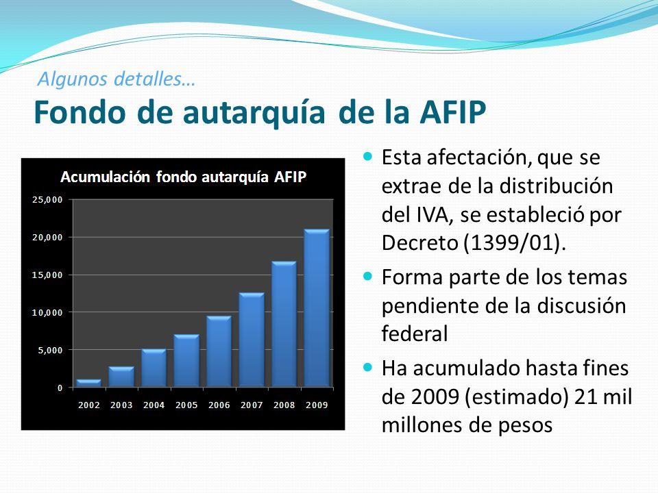 Fondo de autarquía de la AFIP Esta afectación, que se extrae de la distribución del IVA, se estableció por Decreto (1399/01). Forma parte de los temas