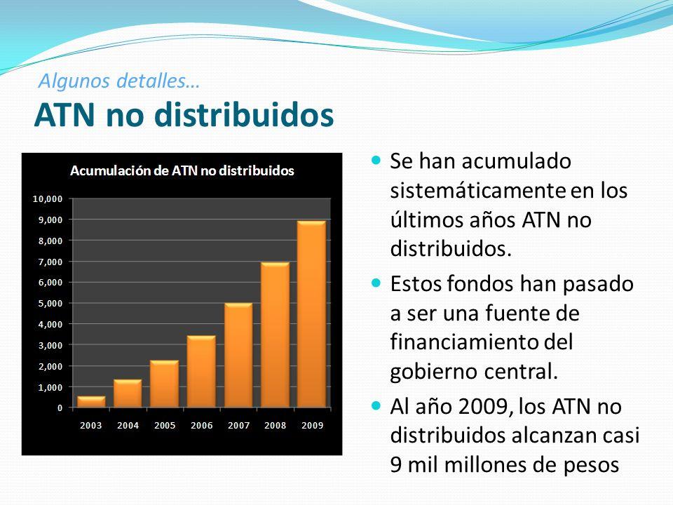 ATN no distribuidos Se han acumulado sistemáticamente en los últimos años ATN no distribuidos. Estos fondos han pasado a ser una fuente de financiamie