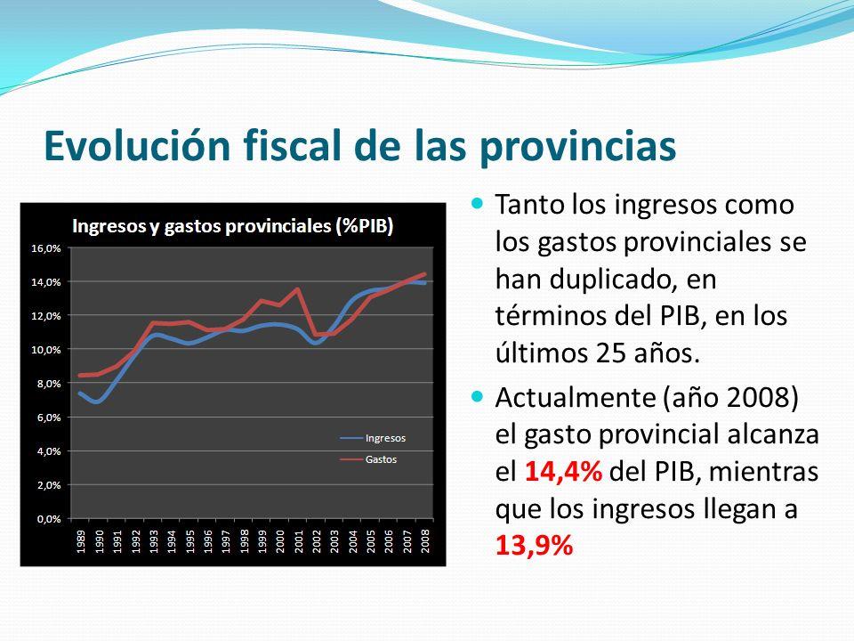 Evolución fiscal de las provincias El resultado financiero ha sido crónicamente negativo, excepto en 2003-2006 Actualmente (año 2008) el déficit financiero es de -0,5% del PIB Promedio de resultado financiero del período (1983-2008): -0,6% del PIB