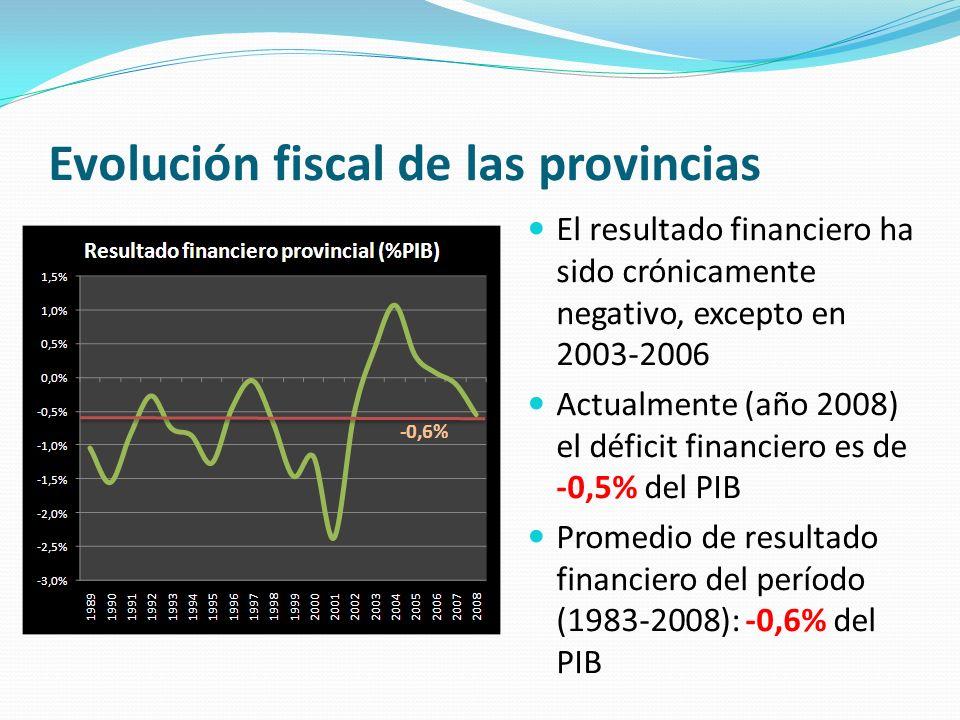 Evolución fiscal de las provincias El resultado financiero ha sido crónicamente negativo, excepto en 2003-2006 Actualmente (año 2008) el déficit finan