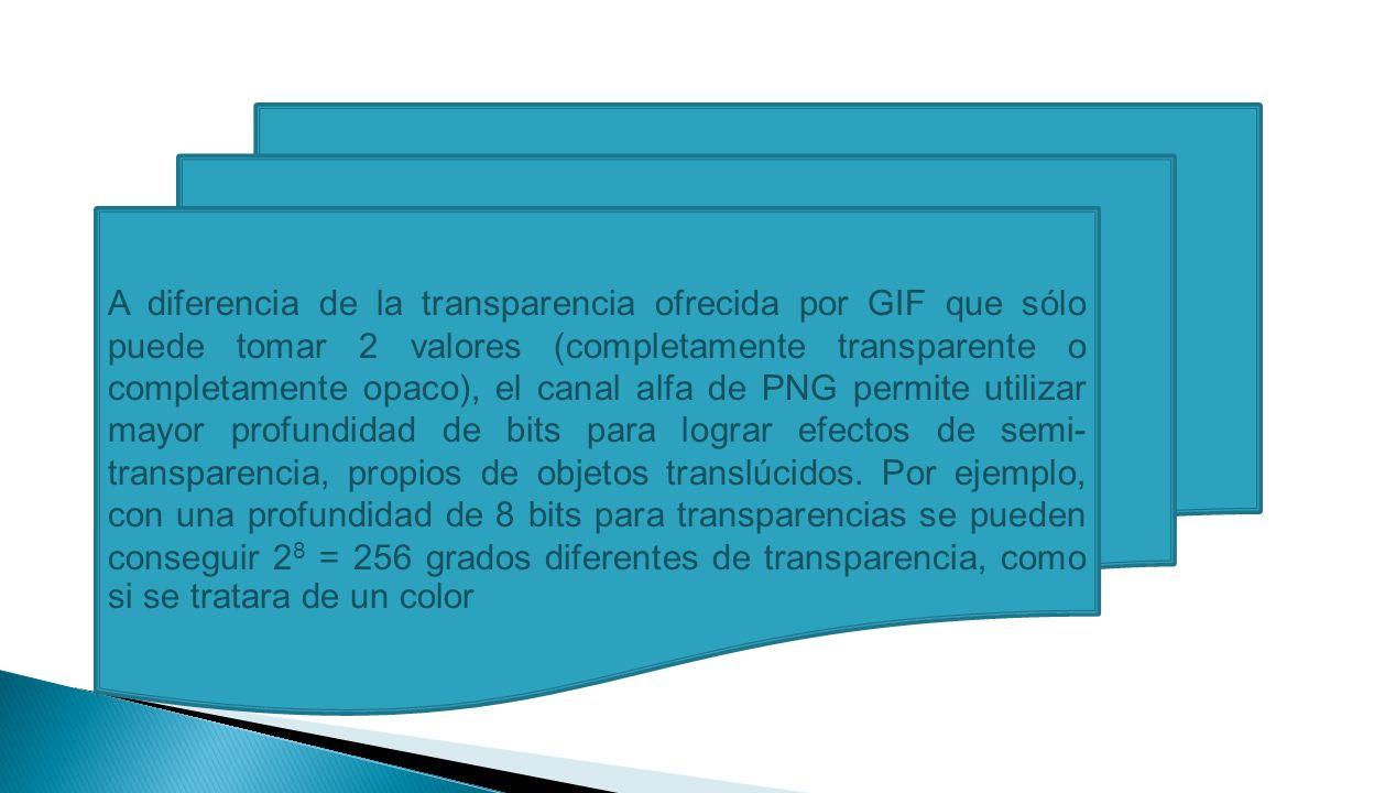 A diferencia de la transparencia ofrecida por GIF que sólo puede tomar 2 valores (completamente transparente o completamente opaco), el canal alfa de PNG permite utilizar mayor profundidad de bits para lograr efectos de semi- transparencia, propios de objetos translúcidos.