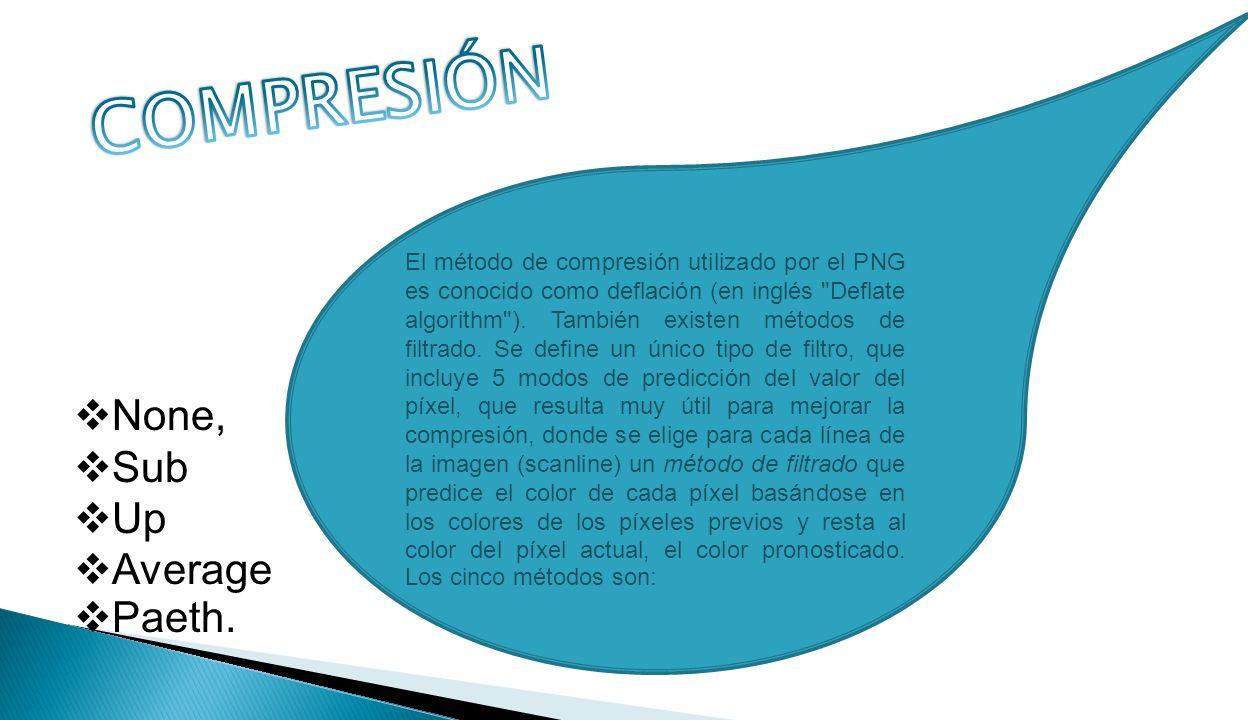 El método de compresión utilizado por el PNG es conocido como deflación (en inglés Deflate algorithm ).
