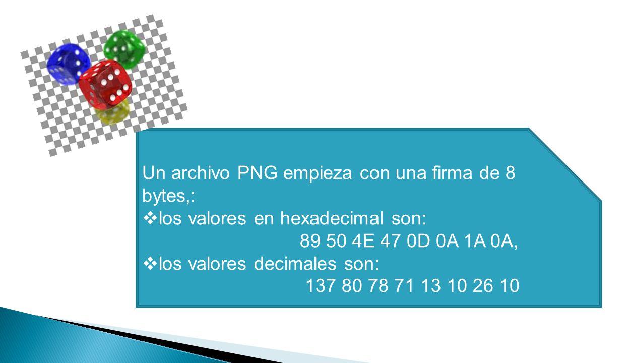 Un archivo PNG empieza con una firma de 8 bytes,: los valores en hexadecimal son: 89 50 4E 47 0D 0A 1A 0A, los valores decimales son: 137 80 78 71 13 10 26 10