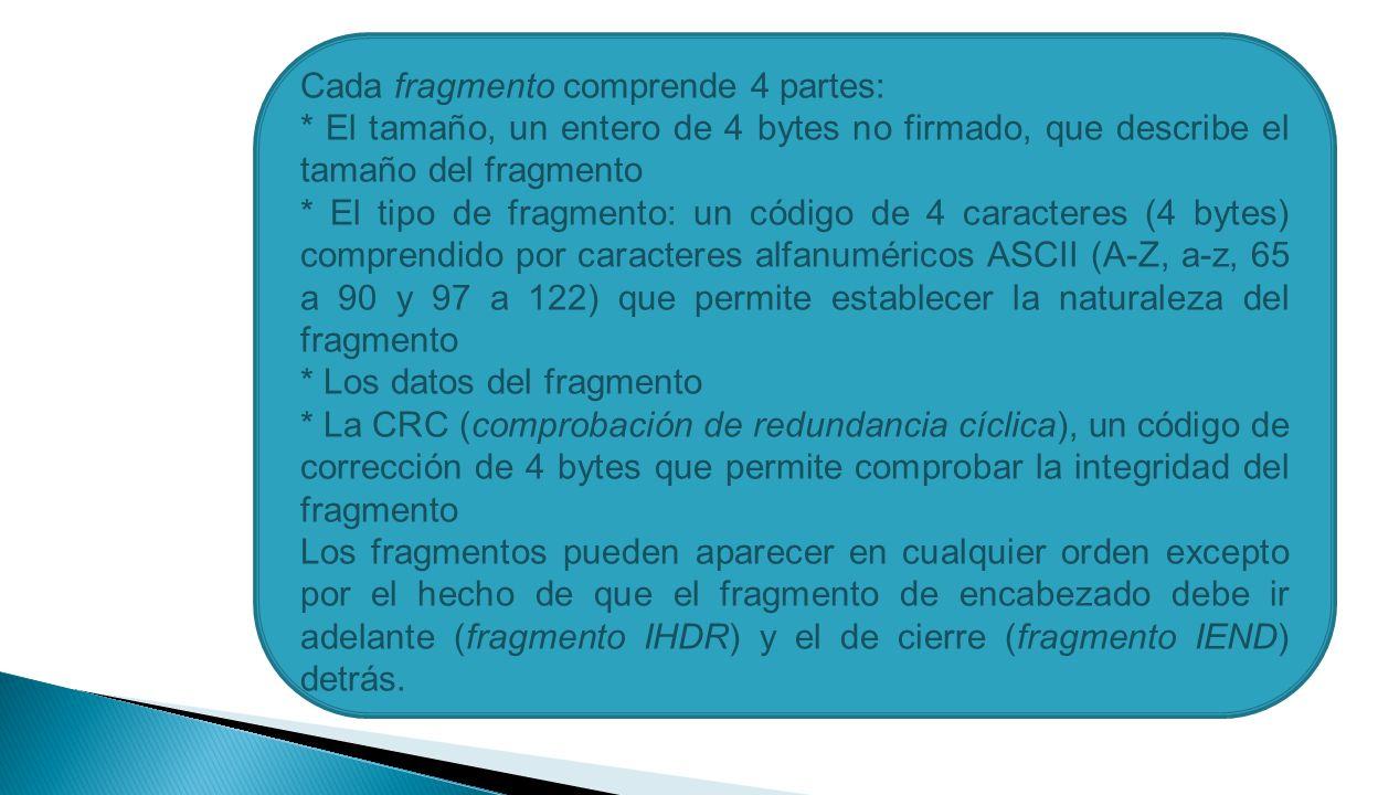 Cada fragmento comprende 4 partes: * El tamaño, un entero de 4 bytes no firmado, que describe el tamaño del fragmento * El tipo de fragmento: un código de 4 caracteres (4 bytes) comprendido por caracteres alfanuméricos ASCII (A-Z, a-z, 65 a 90 y 97 a 122) que permite establecer la naturaleza del fragmento * Los datos del fragmento * La CRC (comprobación de redundancia cíclica), un código de corrección de 4 bytes que permite comprobar la integridad del fragmento Los fragmentos pueden aparecer en cualquier orden excepto por el hecho de que el fragmento de encabezado debe ir adelante (fragmento IHDR) y el de cierre (fragmento IEND) detrás.
