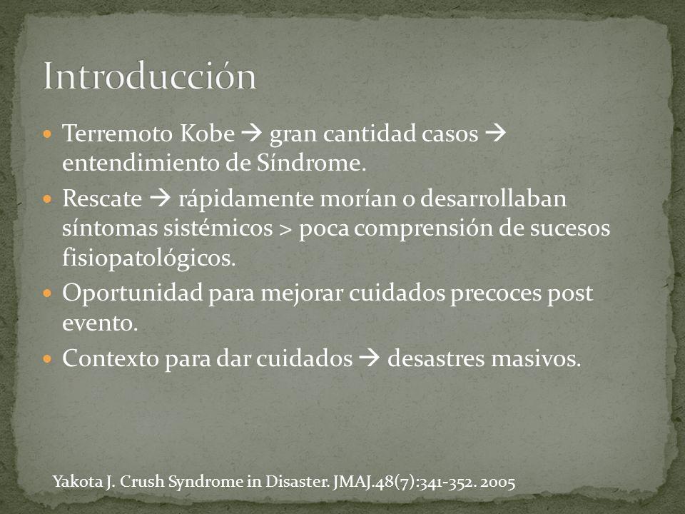 Terremoto Kobe gran cantidad casos entendimiento de Síndrome. Rescate rápidamente morían o desarrollaban síntomas sistémicos > poca comprensión de suc