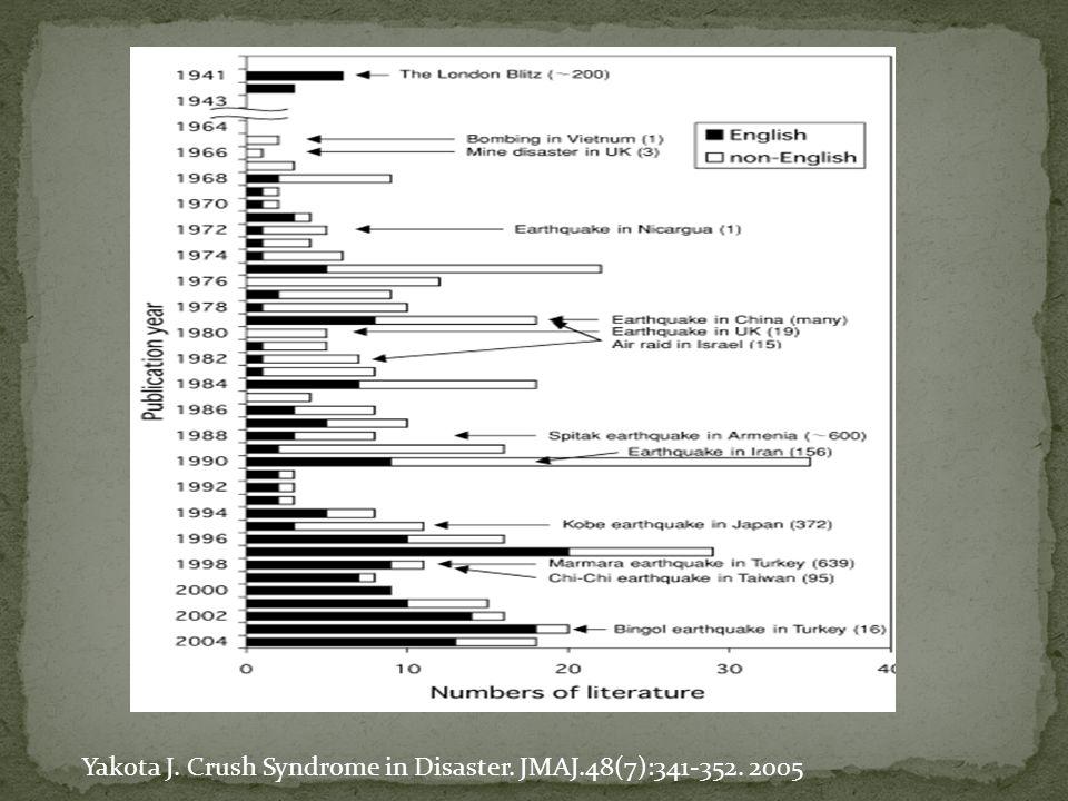 Yakota J. Crush Syndrome in Disaster. JMAJ.48(7):341-352. 2005