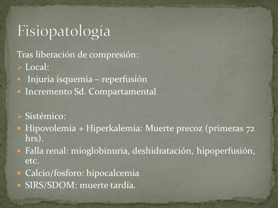 Tras liberación de compresión: Local: Injuria isquemia – reperfusión Incremento Sd. Compartamental Sistémico: Hipovolemia + Hiperkalemia: Muerte preco