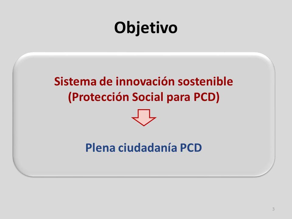 Protección Social para PCD (1) Prestaciones pecuniarias (2) Respuestas de acción social 4 Instituto de Seguridad Social