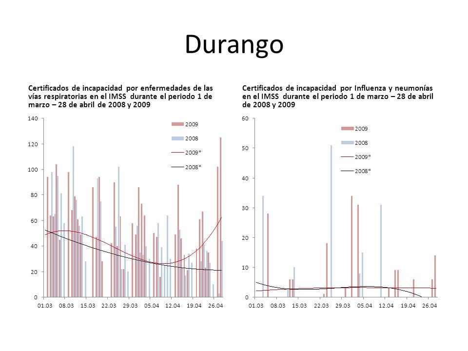 Durango Certificados de incapacidad por enfermedades de las vías respiratorias en el IMSS durante el periodo 1 de marzo – 28 de abril de 2008 y 2009 Certificados de incapacidad por Influenza y neumonías en el IMSS durante el periodo 1 de marzo – 28 de abril de 2008 y 2009