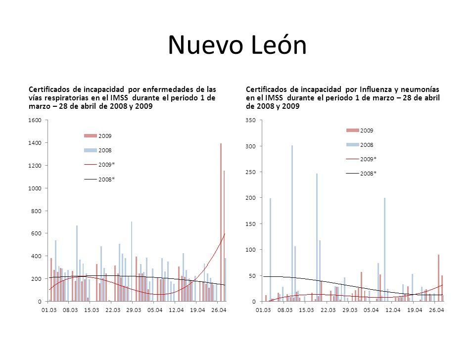 Nuevo León Certificados de incapacidad por enfermedades de las vías respiratorias en el IMSS durante el periodo 1 de marzo – 28 de abril de 2008 y 2009 Certificados de incapacidad por Influenza y neumonías en el IMSS durante el periodo 1 de marzo – 28 de abril de 2008 y 2009